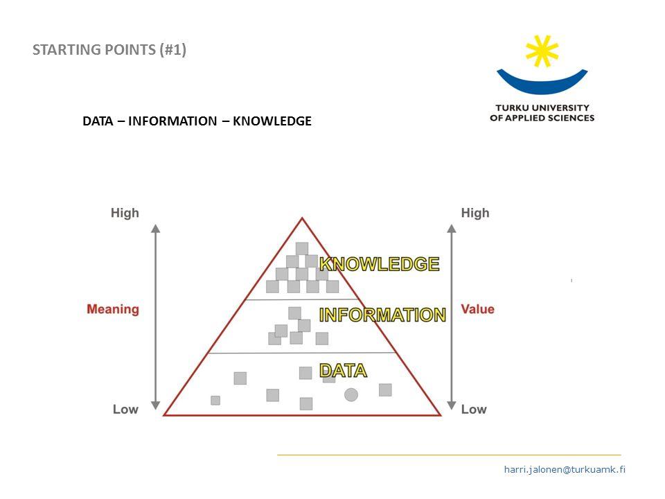 harri.jalonen@turkuamk.fi DATA – INFORMATION – KNOWLEDGE STARTING POINTS (#1)
