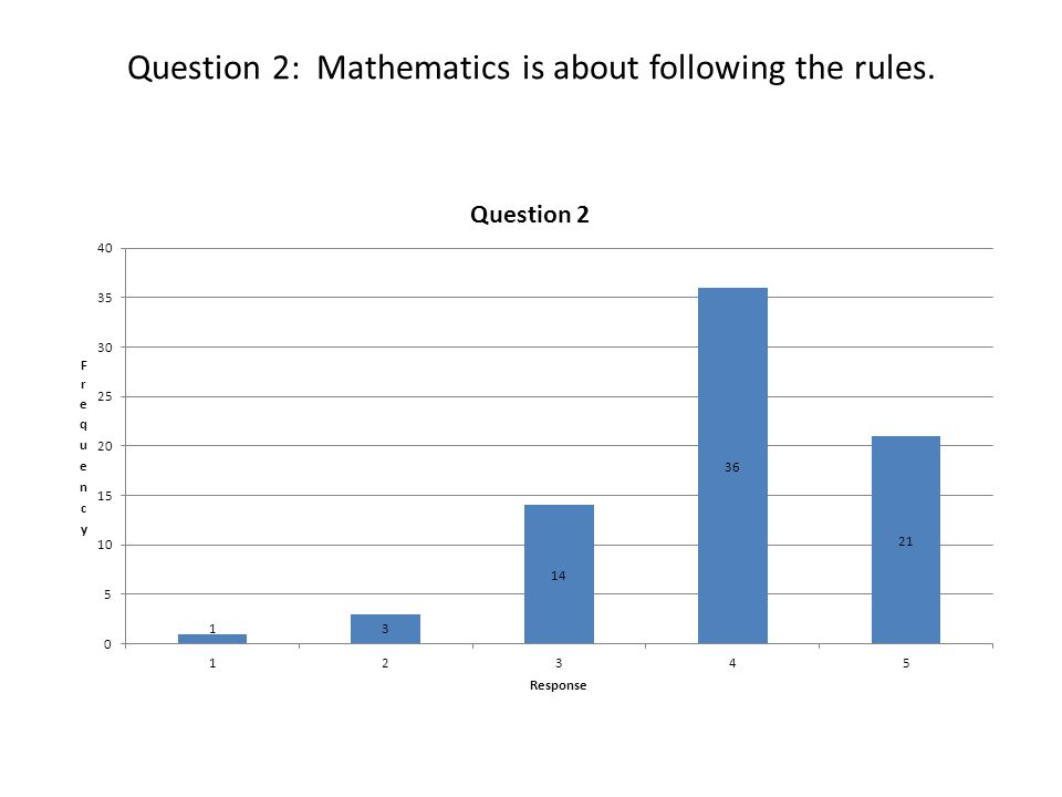 Some Preliminary Results Question 1: I enjoy Mathematics