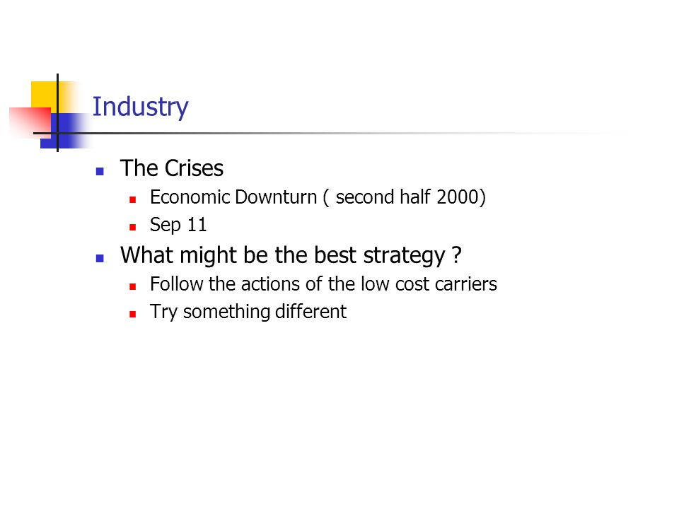 Industry The Crises Economic Downturn ( second half 2000) Sep 11 What might be the best strategy .