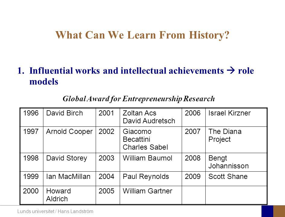 Lunds universitet / Hans Landström What Can We Learn From History? 1.Influential works and intellectual achievements  role models Global Award for En