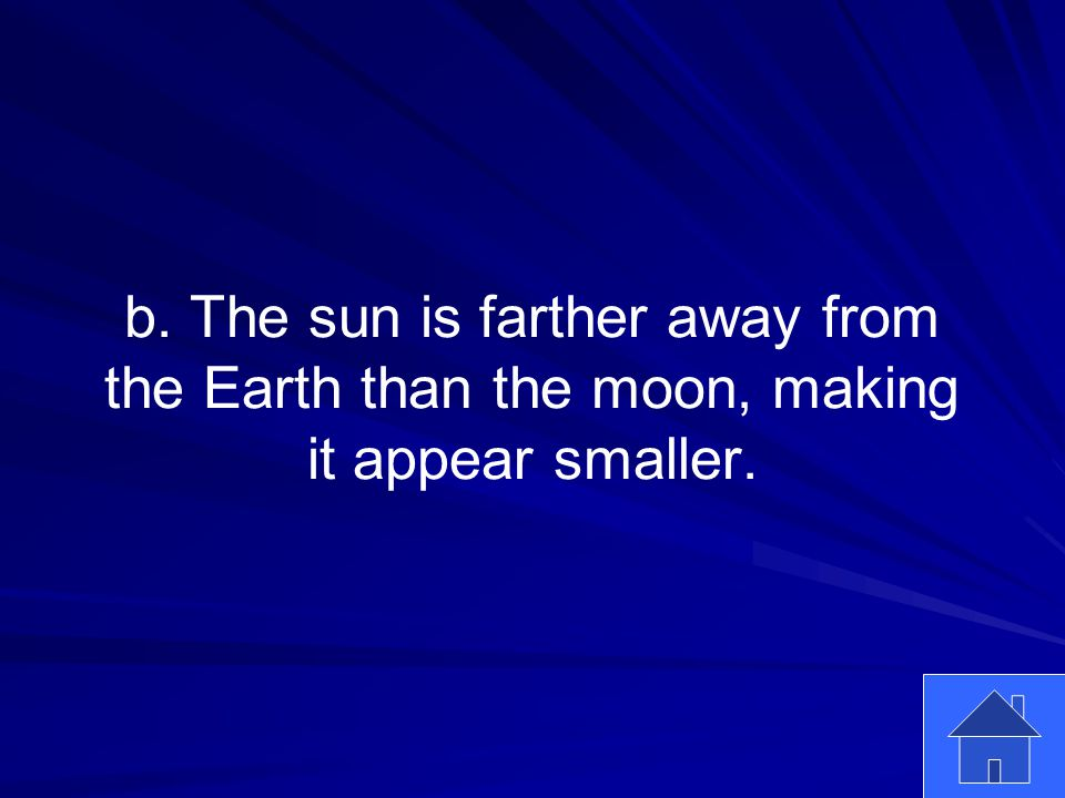 17 b. The sun is farther away from the Earth than the moon, making it appear smaller.