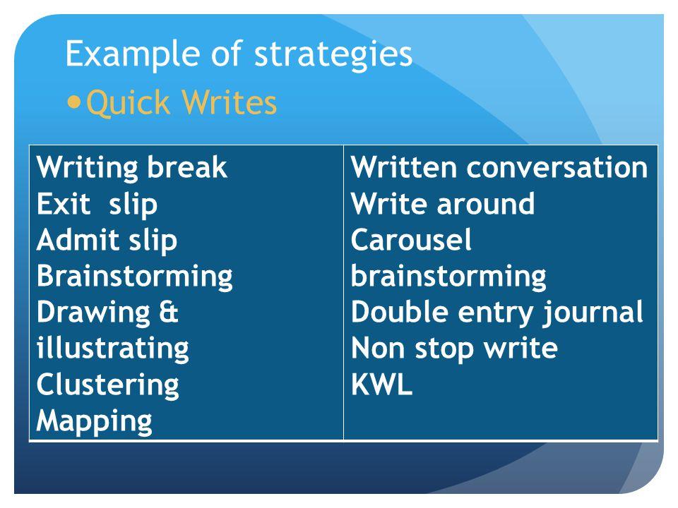 Example of strategies Quick Writes Writing break Exit slip Admit slip Brainstorming Drawing & illustrating Clustering Mapping Written conversation Wri