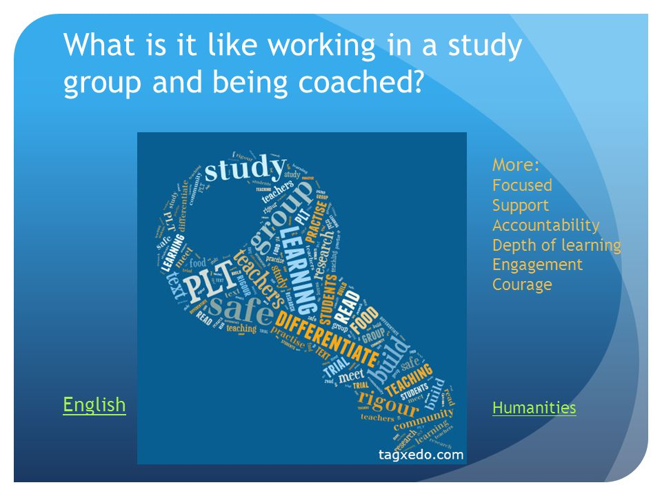 What is it like working in a study group and being coached? English Humanities More: Focused Support Accountability Depth of learning Engagement Coura
