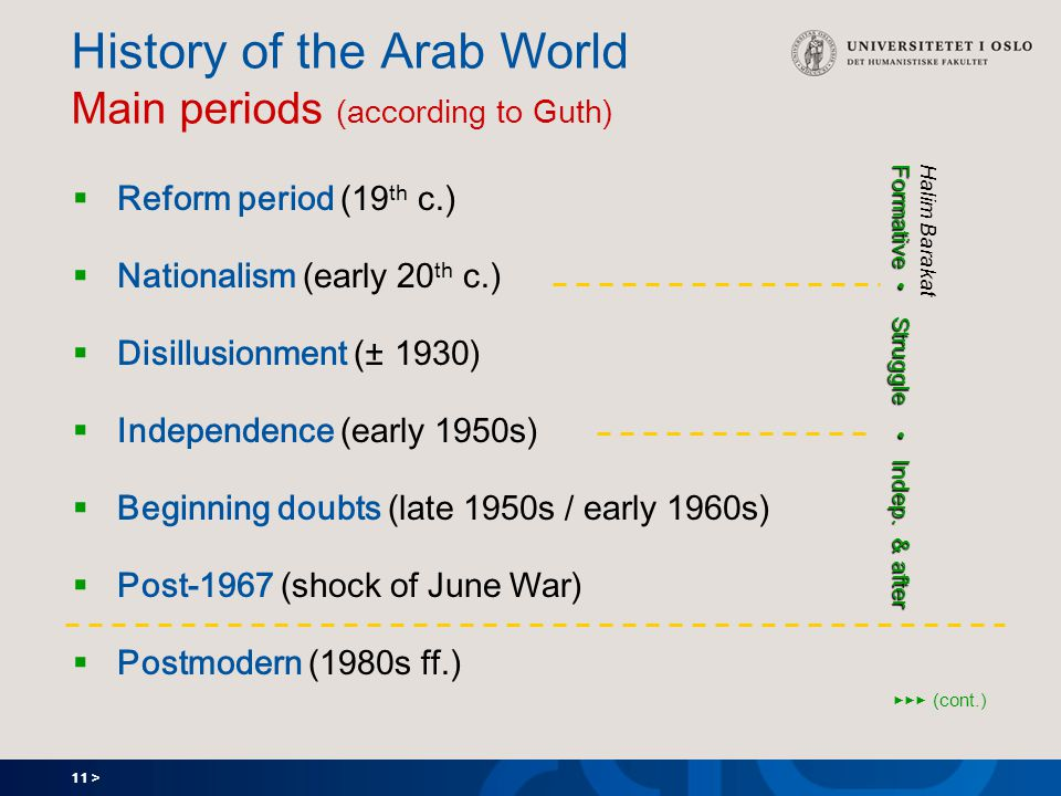 11 > History of the Arab World Main periods (according to Guth)  Reform period (19 th c.)  Nationalism (early 20 th c.)  Disillusionment (± 1930)  Independence (early 1950s)  Beginning doubts (late 1950s / early 1960s)  Post-1967 (shock of June War)  Postmodern (1980s ff.) ►►► (cont.) Halim Barakat Formative Struggle Indep.