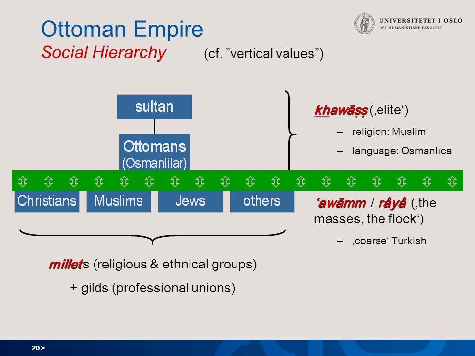 20 > Ottoman Empire Social Hierarchy (cf.