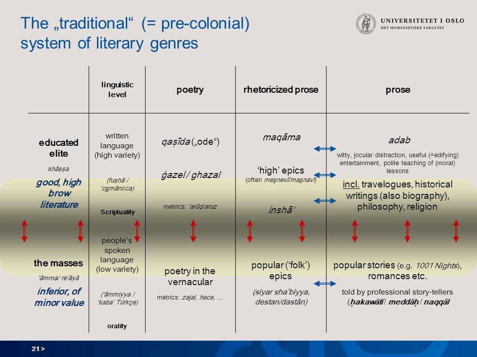 "21 > The ""traditional (= pre-colonial) system of literary genres linguistic level poetryrhetoricized proseprose educated elite khāṣṣa good, high brow literature written language (high variety) (fuṣḥā / ʿosmānlıca) Scriptuality qaṣīda (""ode ) ġazel / ghazal metrics: ʿarūḍ/aruz maqāma 'high' epics (often mes̱nevī/mas̱navī) inshāʾ adab witty, jocular distraction, useful (=edifying) entertainment, polite teaching of (moral) lessons incl."