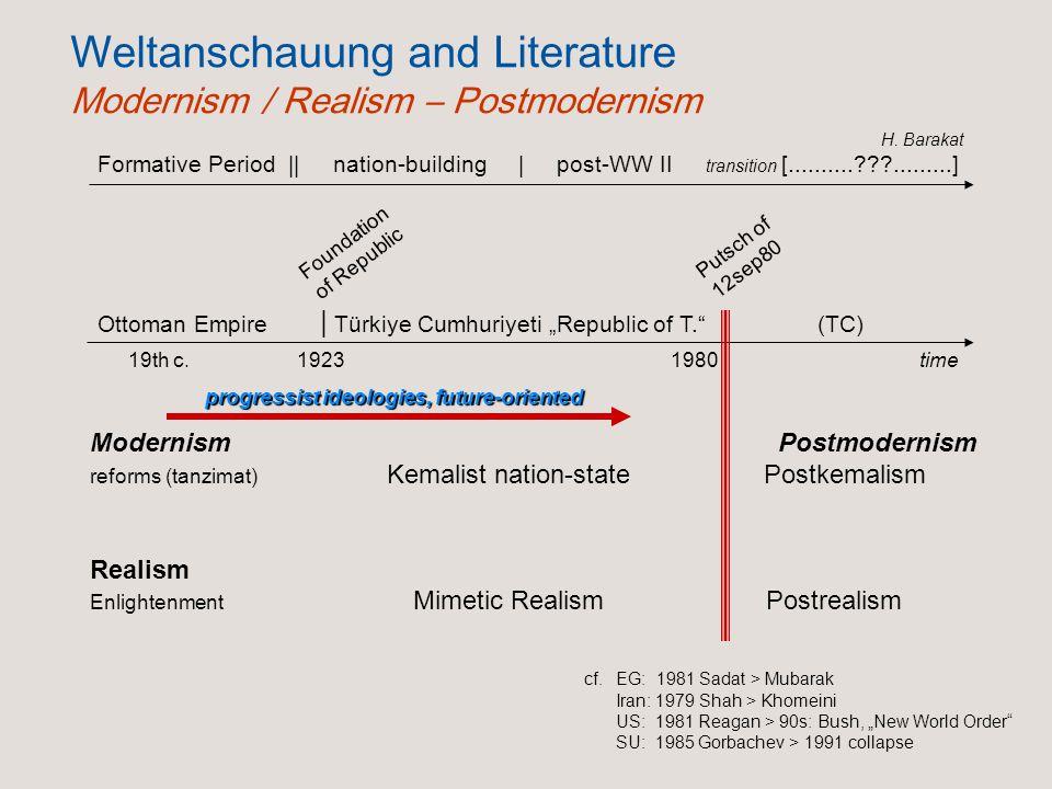 Weltanschauung and Literature Modernism / Realism – Postmodernism 19th c. 1923 1980 time progressist ideologies, future-oriented Ottoman Empire | Türk
