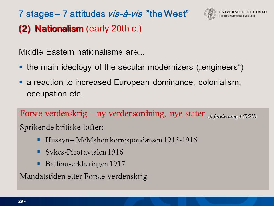 """29 > (2) Nationalism 7 stages – 7 attitudes vis-à-vis """"the West"""" (2) Nationalism (early 20th c.) Middle Eastern nationalisms are...  the main ideolog"""