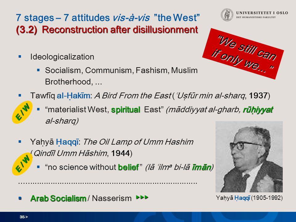 """35 > (3.2) Reconstruction after disillusionment 7 stages – 7 attitudes vis-à-vis """"the West"""" (3.2) Reconstruction after disillusionment """"We still can i"""