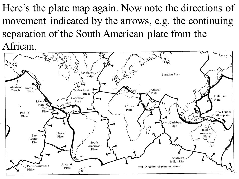 Here's the plate map again. Now note the directions of movement indicated by the arrows, e.g. the continuing separation of the South American plate fr