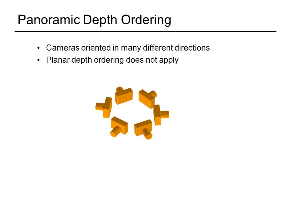 Panoramic Depth Ordering Cameras oriented in many different directions Planar depth ordering does not apply