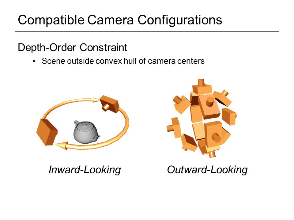 Compatible Camera Configurations Depth-Order Constraint Scene outside convex hull of camera centers Outward-Looking cameras inside scene Inward-Looking cameras above scene