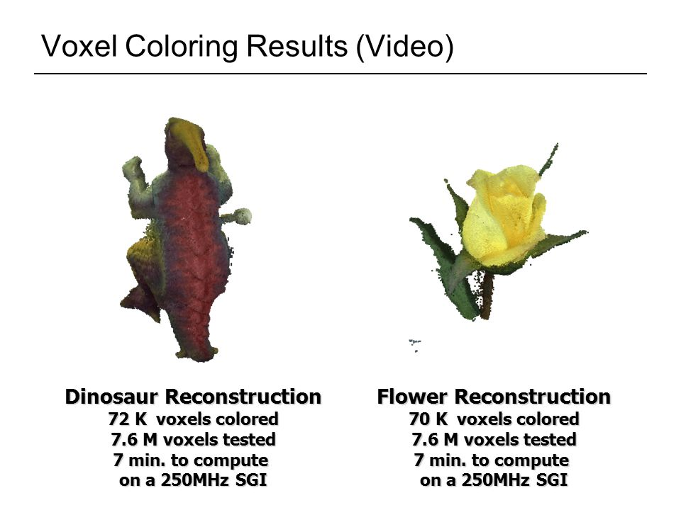 Voxel Coloring Results (Video) Dinosaur Reconstruction 72 K voxels colored 7.6 M voxels tested 7 min.