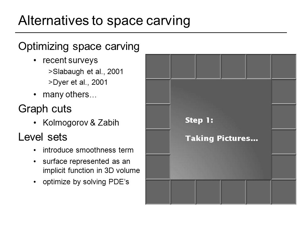 Alternatives to space carving Optimizing space carving recent surveys >Slabaugh et al., 2001 >Dyer et al., 2001 many others...