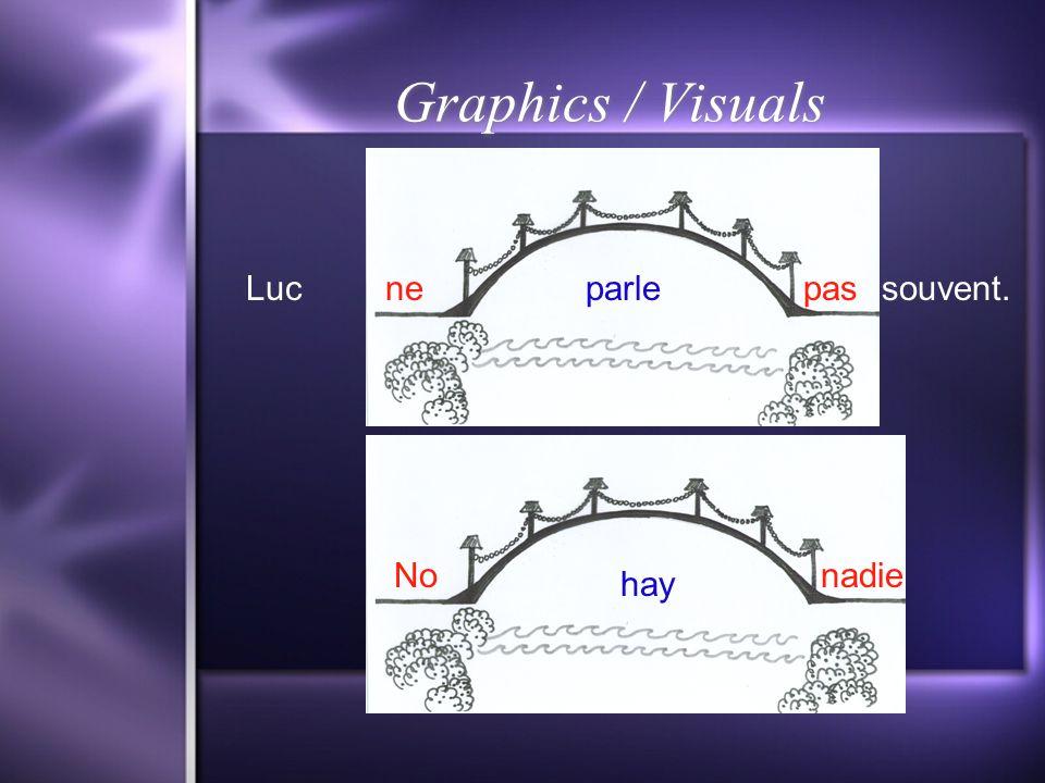 Graphics / Visuals neparlepas No hay nadie Lucsouvent.