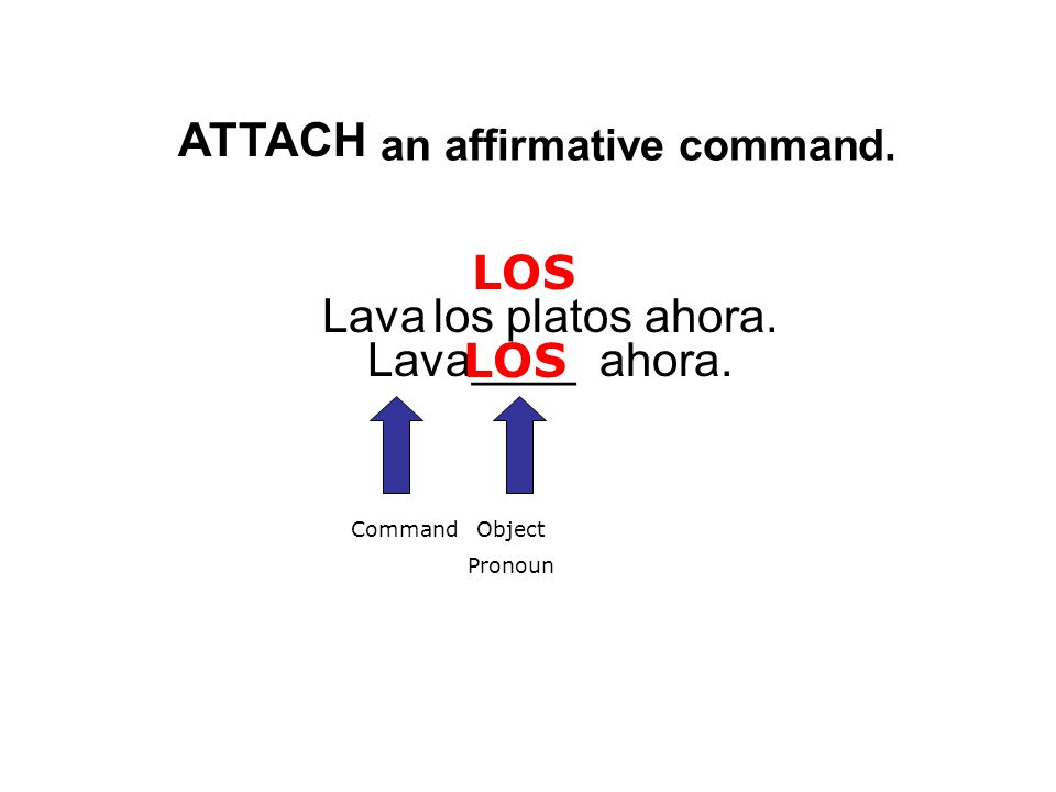 an affirmative command. Lava____ ahora. LOS Object Pronoun Command Lava ahora.los platos LOS ATTACH