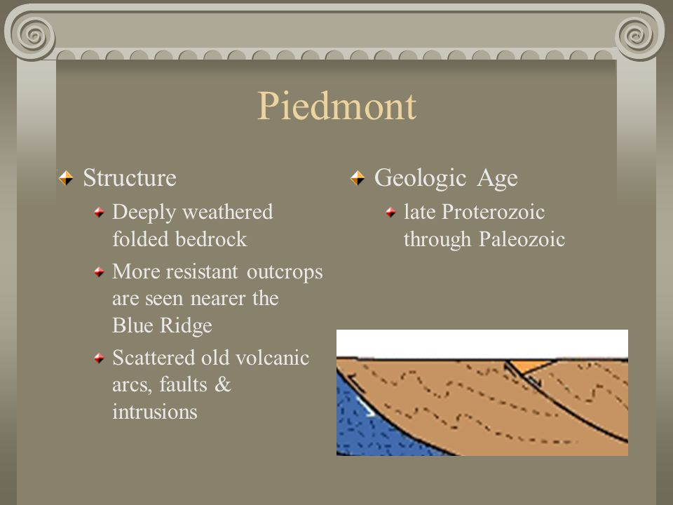 Piedmont Structure Deeply weathered folded bedrock More resistant outcrops are seen nearer the Blue Ridge Scattered old volcanic arcs, faults & intrusions Geologic Age late Proterozoic through Paleozoic