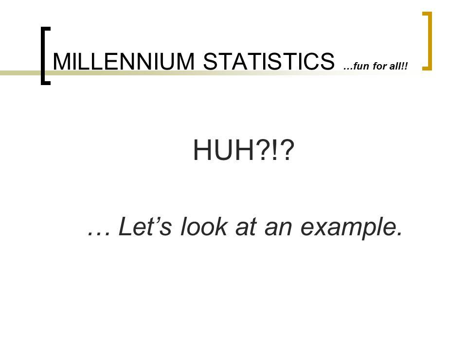 MILLENNIUM STATISTICS …fun for all!.