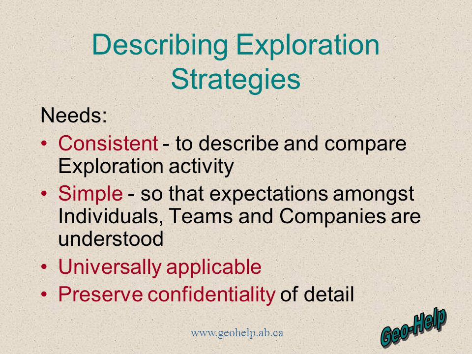 www.geohelp.ab.ca Describing Exploration Strategies Needs: Consistent - to describe and compare Exploration activity Simple - so that expectations amongst Individuals, Teams and Companies are understood Universally applicable Preserve confidentiality of detail