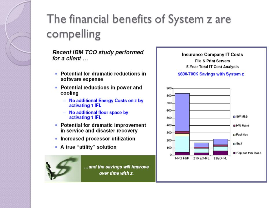 The financial benefits of System z are compelling