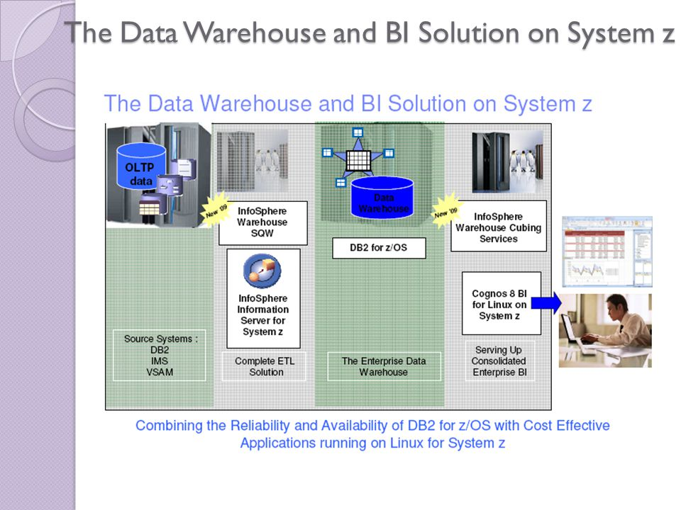 The Data Warehouse and BI Solution on System z