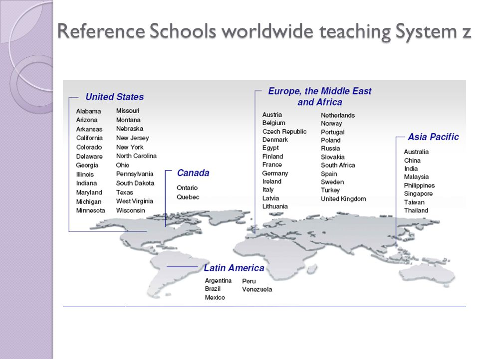 Reference Schools worldwide teaching System z