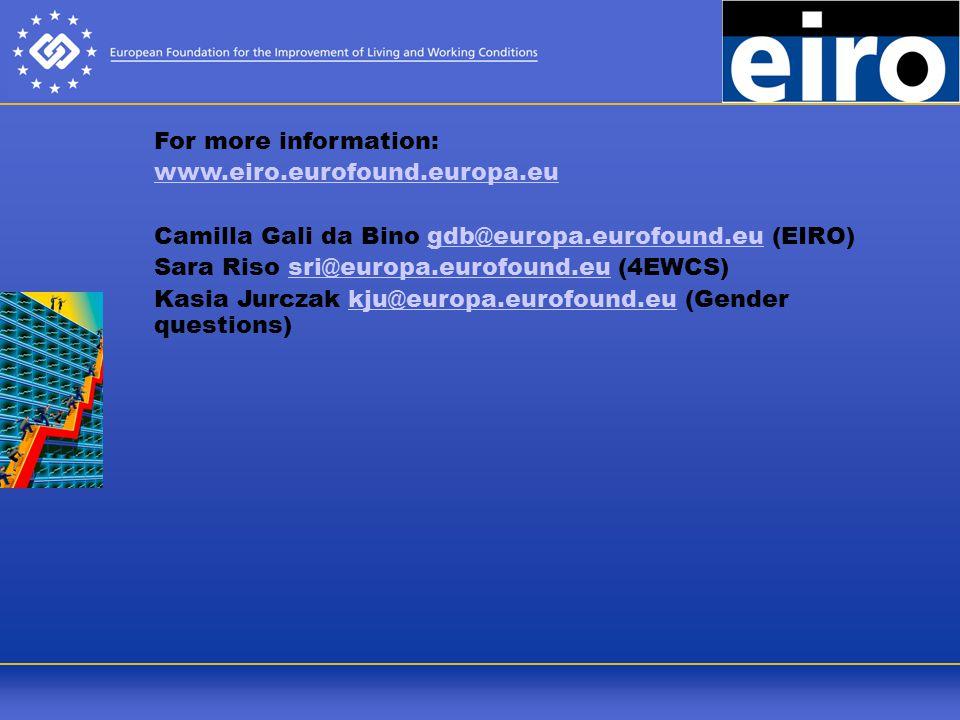For more information: www.eiro.eurofound.europa.eu Camilla Gali da Bino gdb@europa.eurofound.eu (EIRO)gdb@europa.eurofound.eu Sara Riso sri@europa.eurofound.eu (4EWCS)sri@europa.eurofound.eu Kasia Jurczak kju@europa.eurofound.eu (Gender questions)kju@europa.eurofound.eu