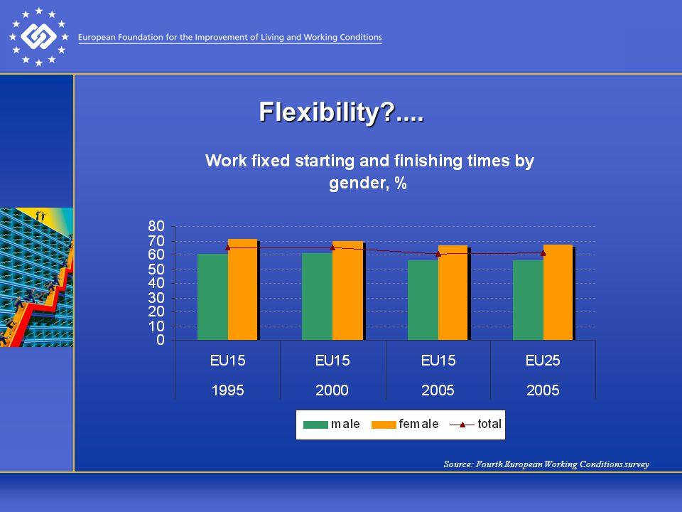 Flexibility ....