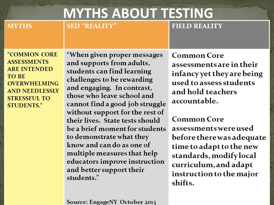 "MYTHS ABOUT TESTING MYTHSSED ""REALITY""FIELD REALITY ""COMMON CORE ASSESSMENTS ARE INTENDED TO BE OVERWHELMING AND NEEDLESSLY STRESSFUL TO STUDENTS."" ""W"