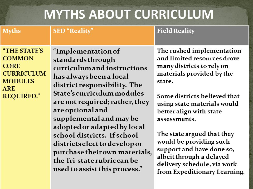 "MYTHS ABOUT CURRICULUM MythsSED ""Reality""Field Reality ""THE STATE'S COMMON CORE CURRICULUM MODULES ARE REQUIRED."" ""Implementation of standards through"