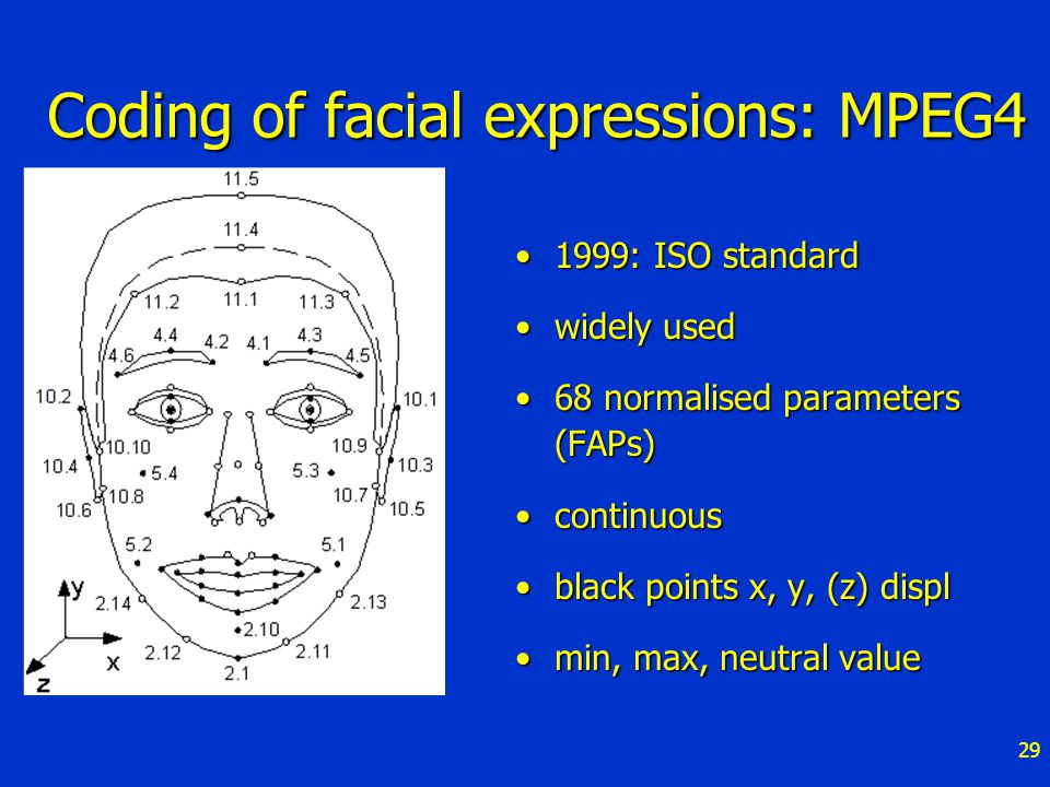 29 Coding of facial expressions: MPEG4 1999: ISO standard1999: ISO standard widely usedwidely used 68 normalised parameters (FAPs)68 normalised parameters (FAPs) continuouscontinuous black points x, y, (z) displblack points x, y, (z) displ min, max, neutral valuemin, max, neutral value