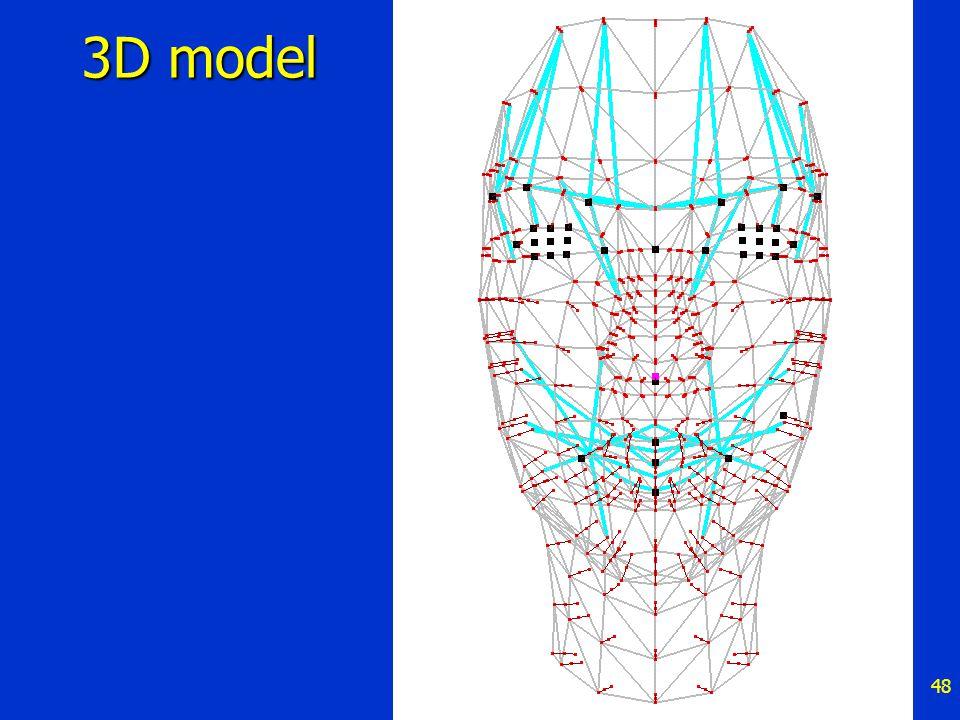48 3D model