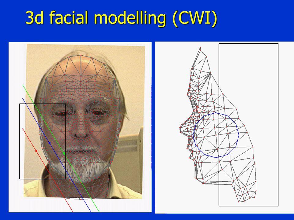 49 3d facial modelling (CWI)