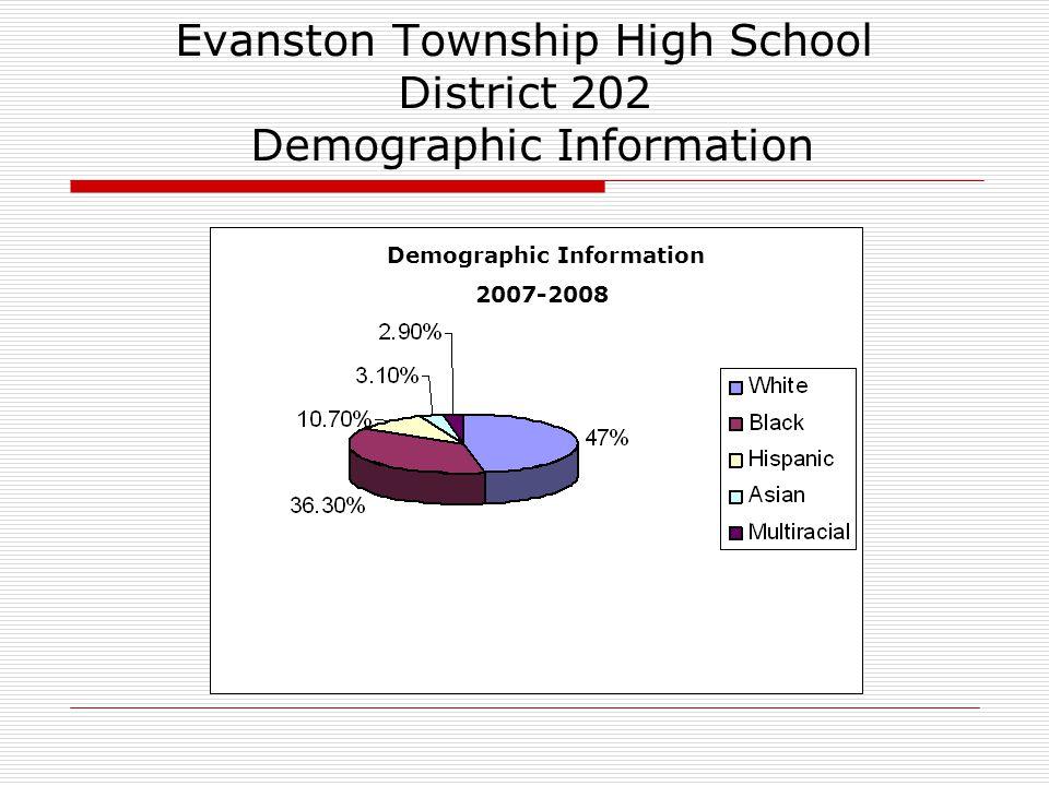 Evanston Township High School District 202 Demographic Information Demographic Information 2007-2008