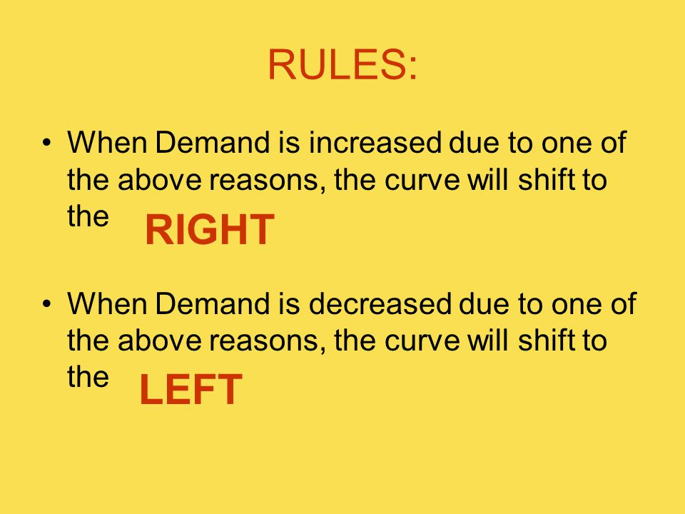 RULES: When Demand is increased due to one of the above reasons, the curve will shift to the When Demand is decreased due to one of the above reasons, the curve will shift to the RIGHT LEFT