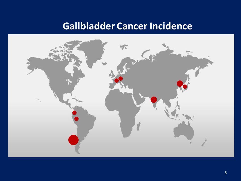 5 Gallbladder Cancer Incidence