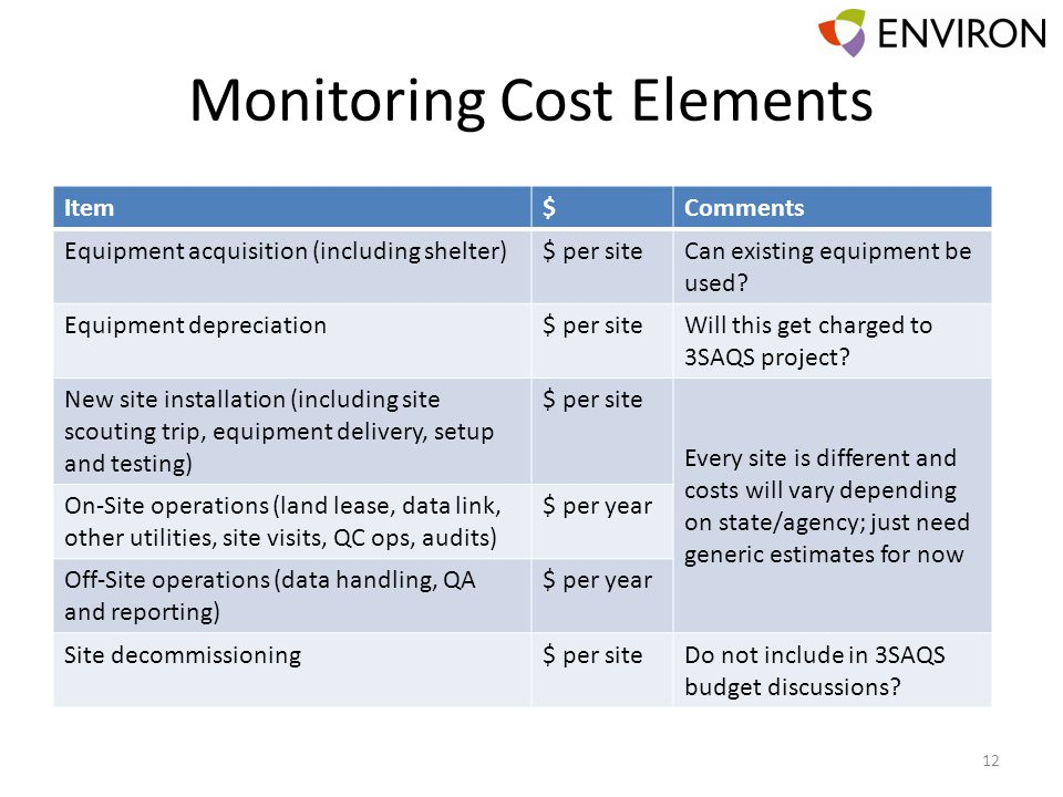 Monitoring Cost Elements Item$Comments Equipment acquisition (including shelter)$ per siteCan existing equipment be used? Equipment depreciation$ per