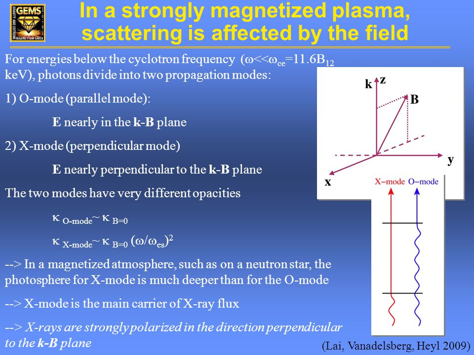 In a strongly magnetized plasma, scattering is affected by the field For energies below the cyclotron frequency  <<  ce =11.6B 12 keV), photons divide into two propagation modes: 1) O-mode (parallel mode): E nearly in the k-B plane 2) X-mode (perpendicular mode) E nearly perpendicular to the k-B plane The two modes have very different opacities  O-mode ~  B=0  X-mode ~  B=0 (  /  es ) 2 --> In a magnetized atmosphere, such as on a neutron star, the photosphere for X-mode is much deeper than for the O-mode --> X-mode is the main carrier of X-ray flux --> X-rays are strongly polarized in the direction perpendicular to the k-B plane (Lai, Vanadelsberg, Heyl 2009)