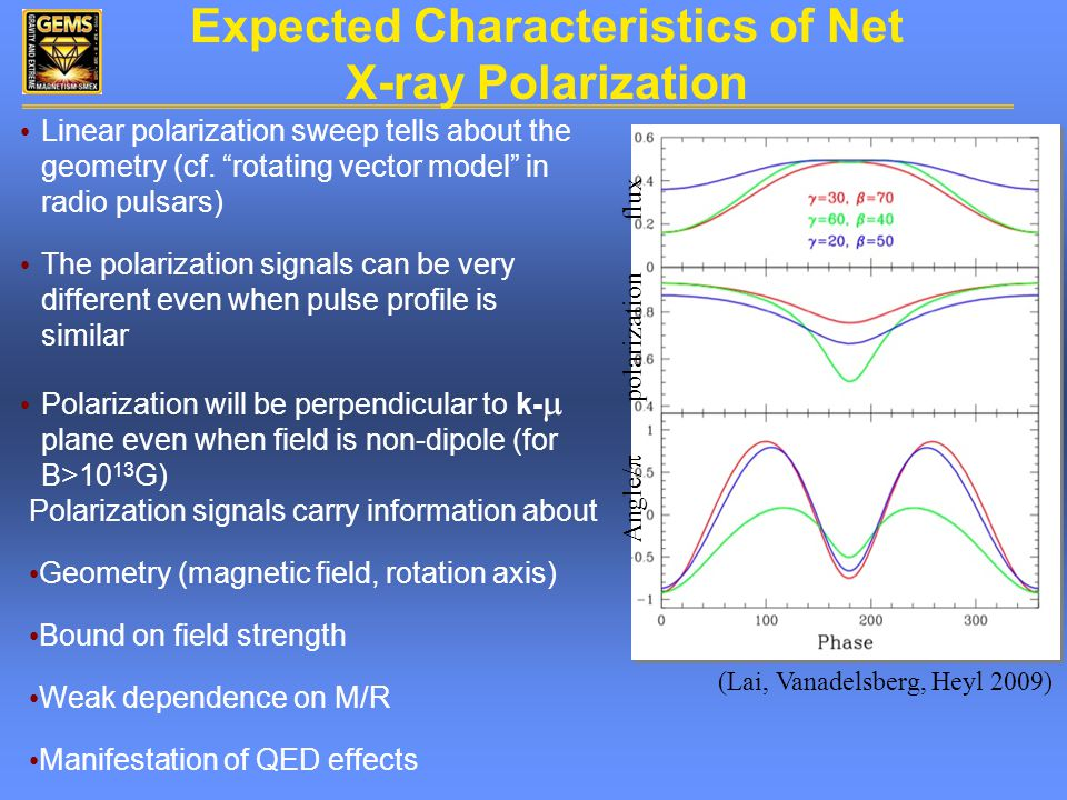 Expected Characteristics of Net X-ray Polarization Polarization signals carry information about Geometry (magnetic field, rotation axis) Bound on field strength Weak dependence on M/R Manifestation of QED effects Linear polarization sweep tells about the geometry (cf.