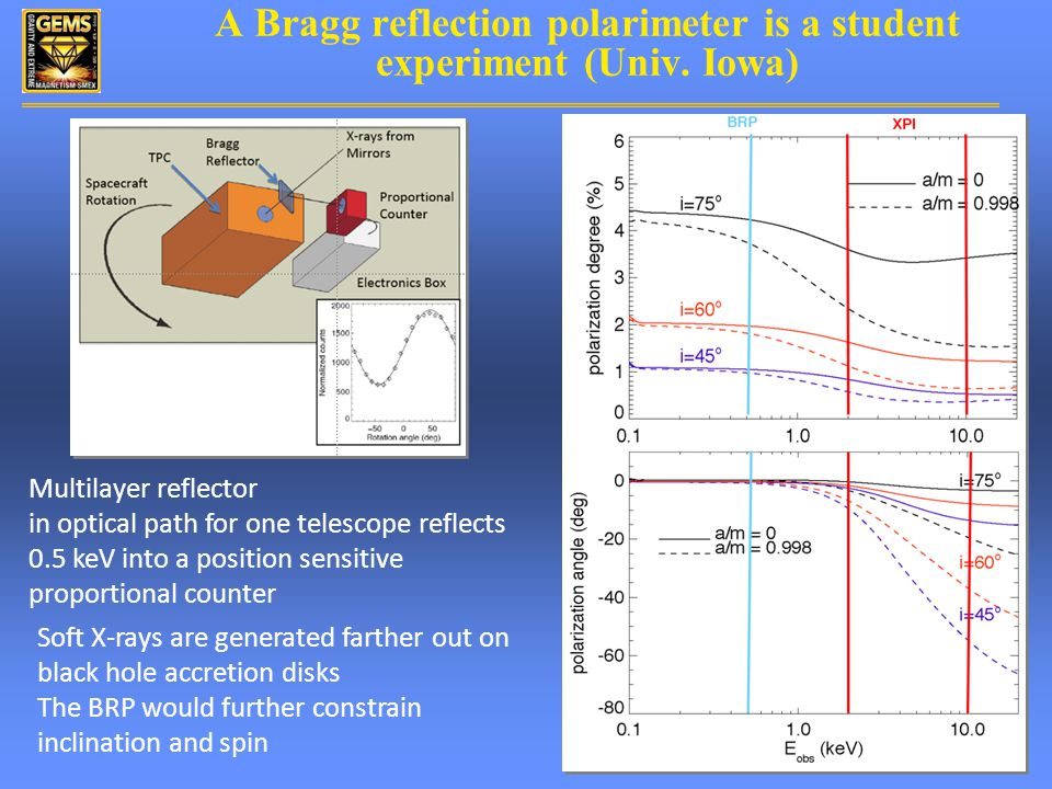 A Bragg reflection polarimeter is a student experiment (Univ.