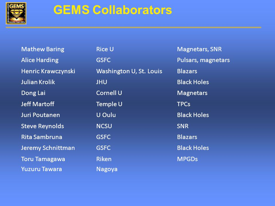 GEMS Collaborators Mathew BaringRice UMagnetars, SNR Alice HardingGSFCPulsars, magnetars Henric KrawczynskiWashington U, St. LouisBlazars Julian Kroli