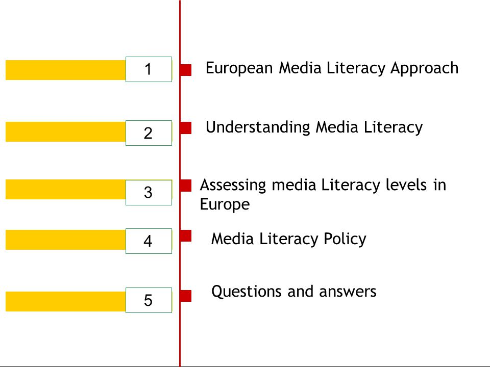 Understanding Media Literacy 1 2 3 4 5 European Media Literacy Approach Assessing media Literacy levels in Europe Media Literacy Policy Questions and answers