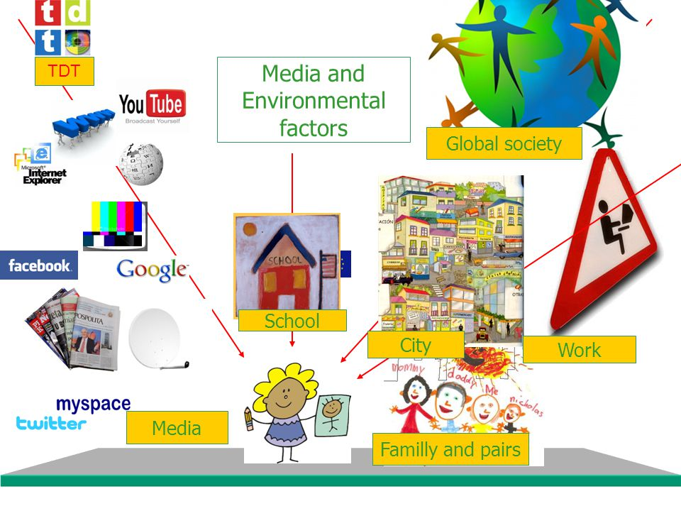 TDT Media and Environmental factors Media Work Familly and pairs School City Global society