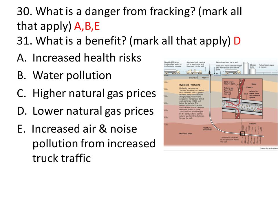 30. What is a danger from fracking? (mark all that apply) A,B,E 31. What is a benefit? (mark all that apply) D A.Increased health risks B.Water pollut