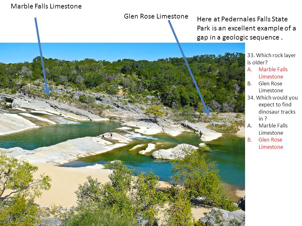 Here at Pedernales Falls State Park is an excellent example of a gap in a geologic sequence. 33. Which rock layer is older? A.Marble Falls Limestone B