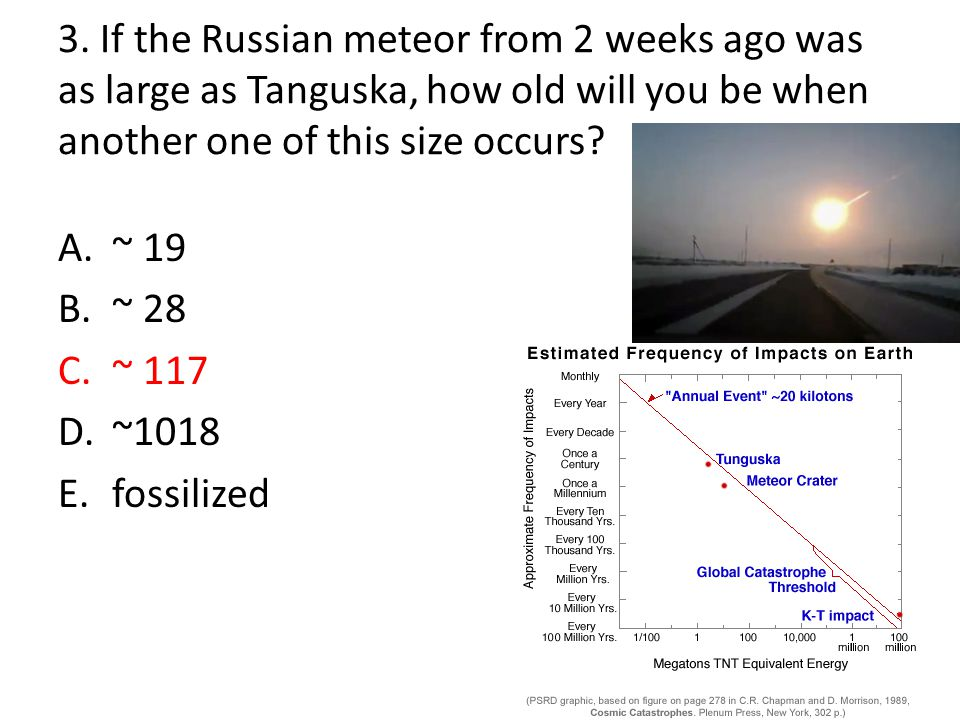 3. If the Russian meteor from 2 weeks ago was as large as Tanguska, how old will you be when another one of this size occurs? A.~ 19 B.~ 28 C.~ 117 D.