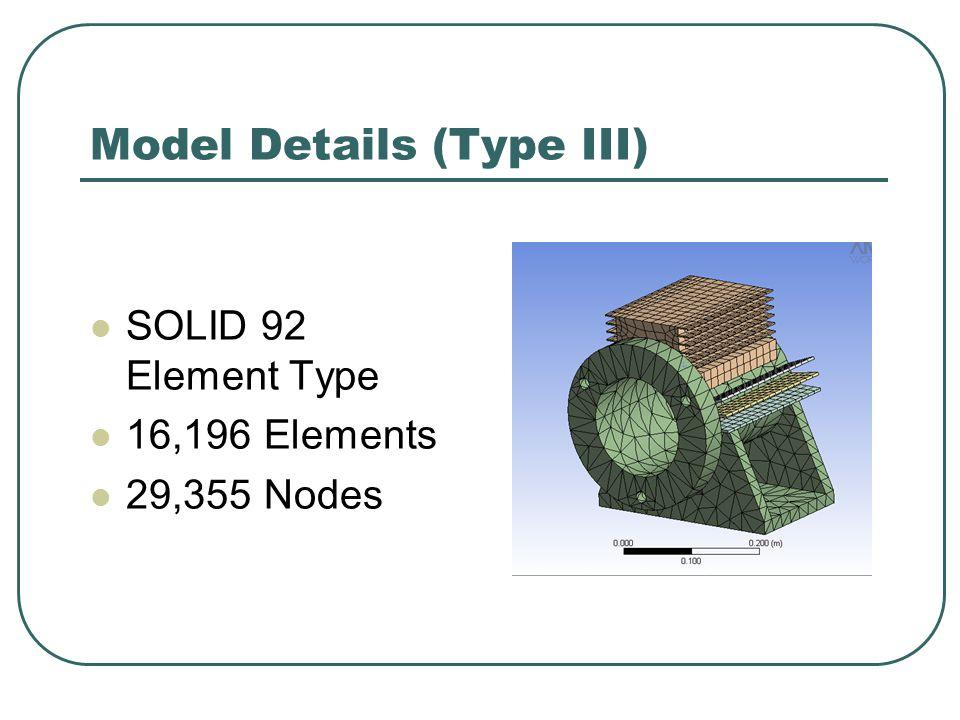 Model Details (Type III) SOLID 92 Element Type 16,196 Elements 29,355 Nodes