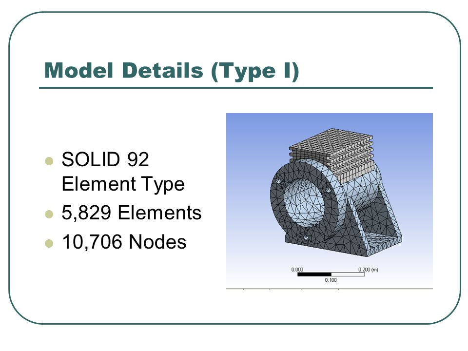 Model Details (Type I) SOLID 92 Element Type 5,829 Elements 10,706 Nodes
