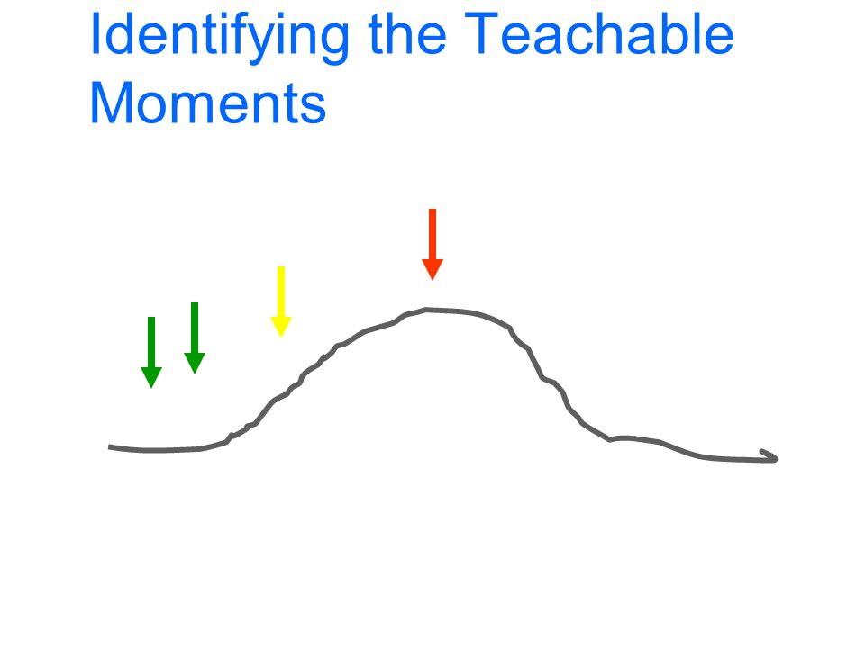 Identifying the Teachable Moments
