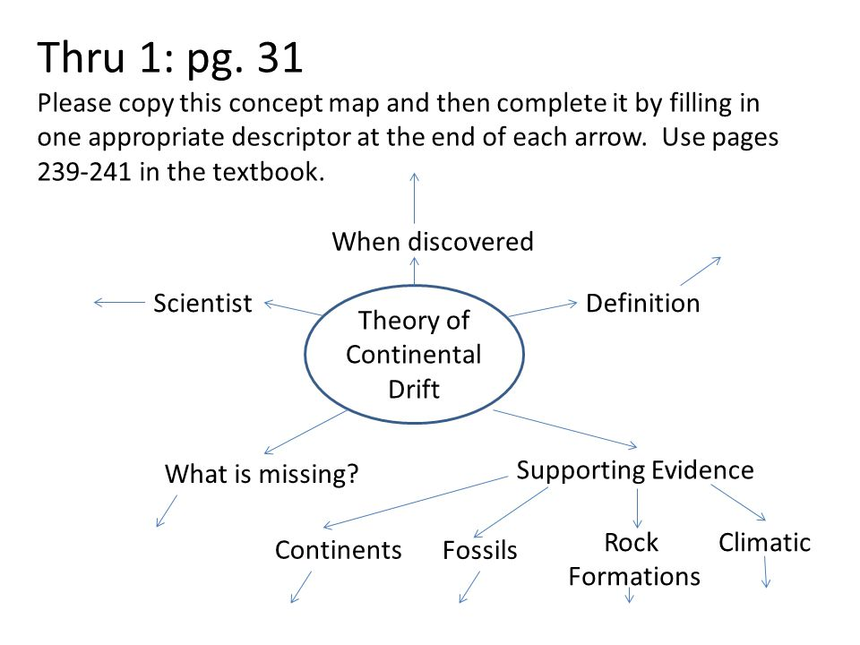 Thru 1: pg. 31 Please copy this concept map and then complete it by filling in one appropriate descriptor at the end of each arrow. Use pages 239-241